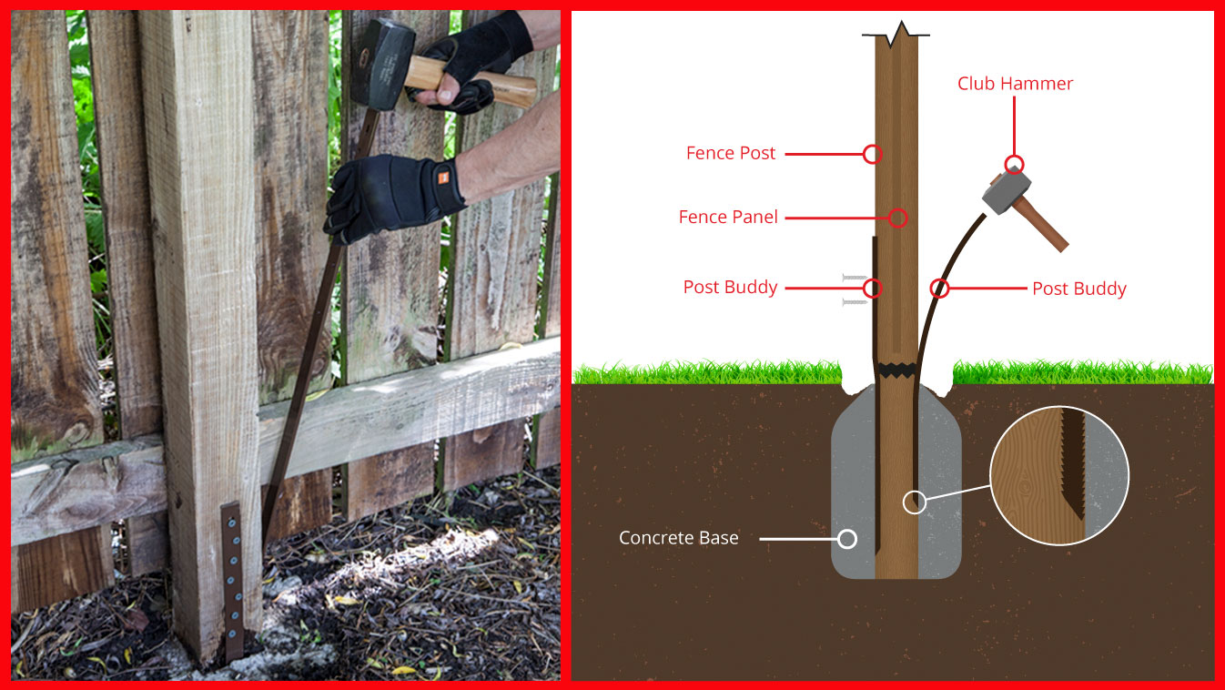 Fence Post Repair   Quick, Easy & Affordable   Post Buddy UK
